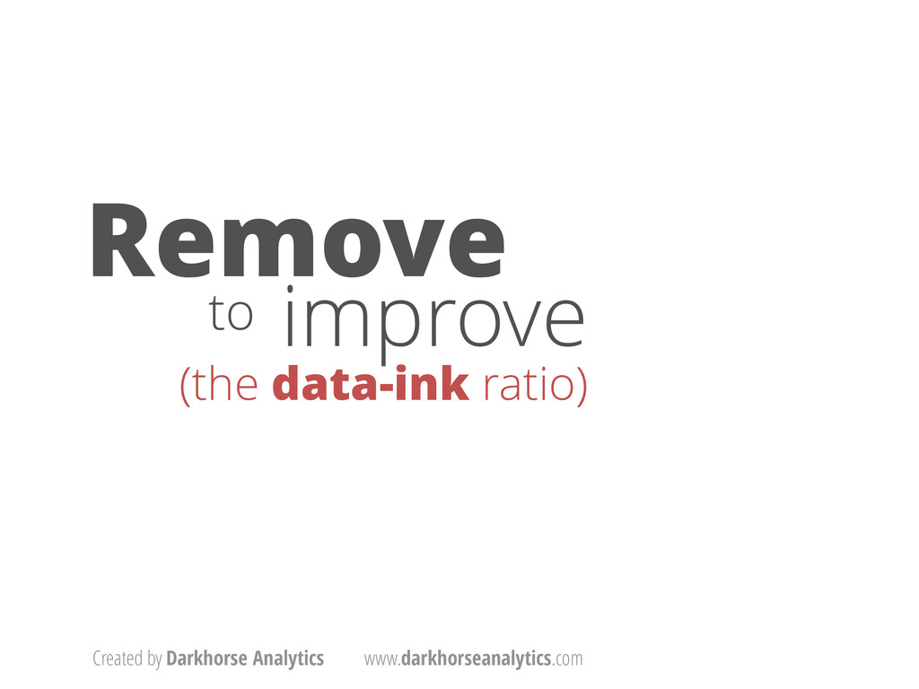Remove improve to (the data-ink ratio) Created ...