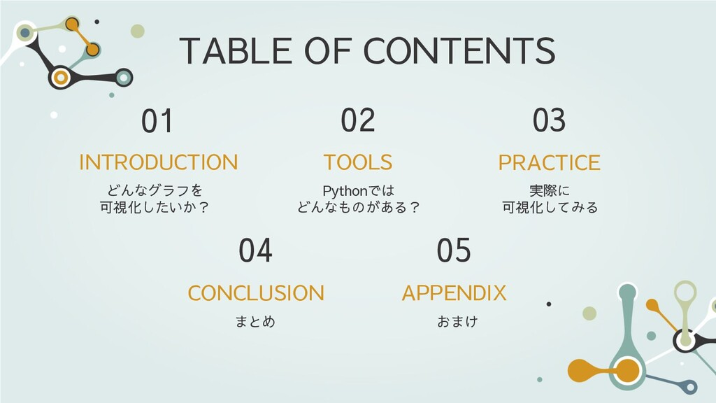 TABLE OF CONTENTS INTRODUCTION どんなグラフを 可視化したいか?...