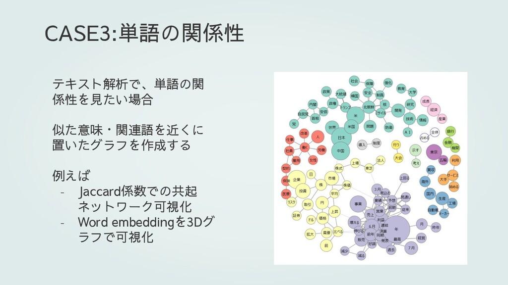 テキスト解析で、単語の関 係性を見たい場合 似た意味・関連語を近くに 置いたグラフを作成する ...