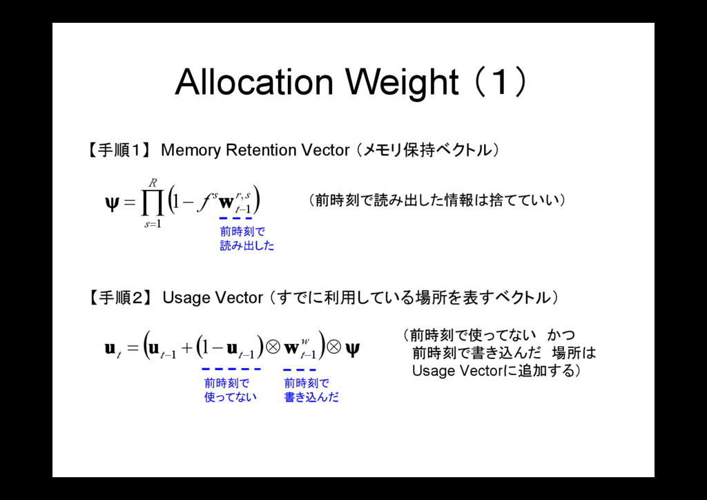 Allocation Weight (1) 【手順1】 Memory Retention Ve...