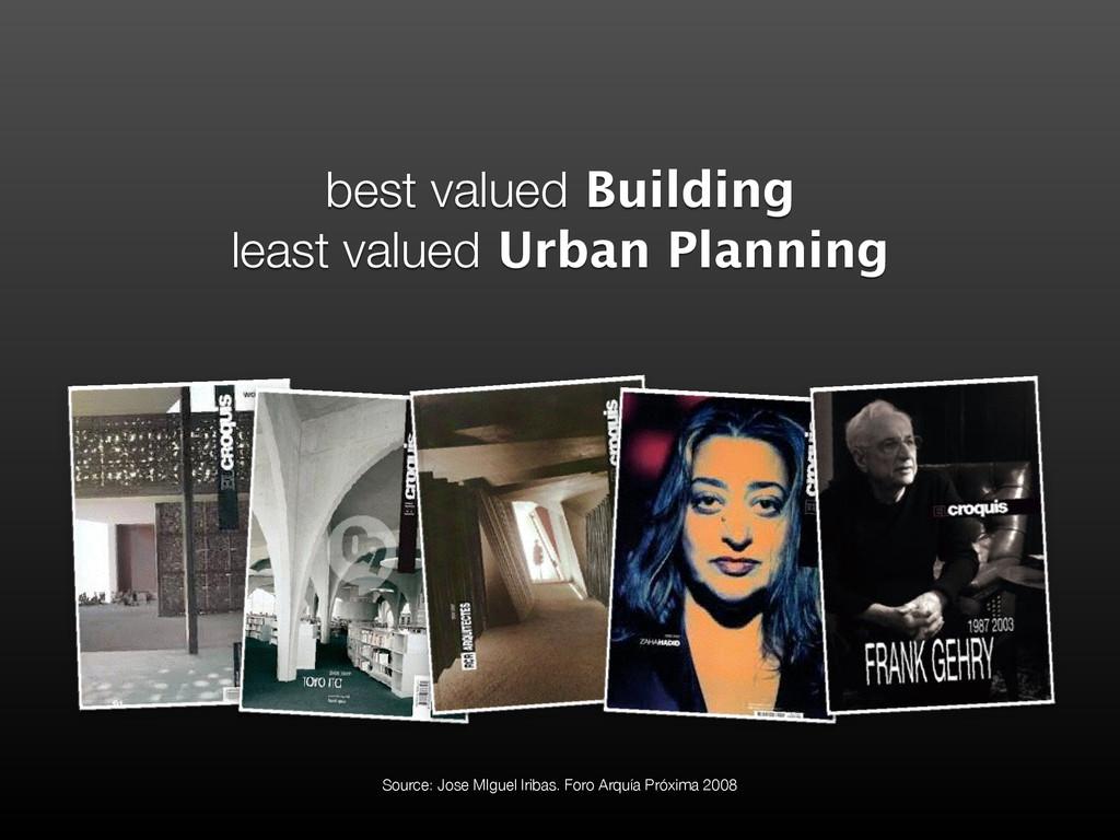 best valued Building least valued Urban Planni...
