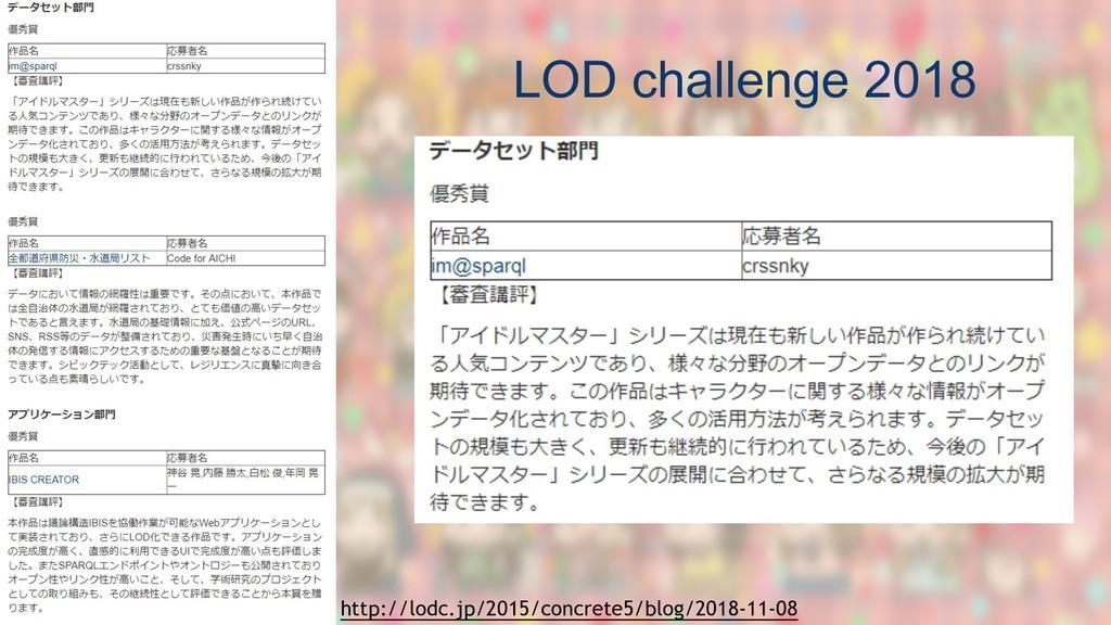 LOD challenge 2018 http://lodc.jp/2015/concrete...