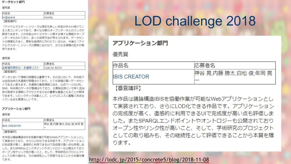 http://lodc.jp/2015/concrete5/blog/2018-11-08 L...