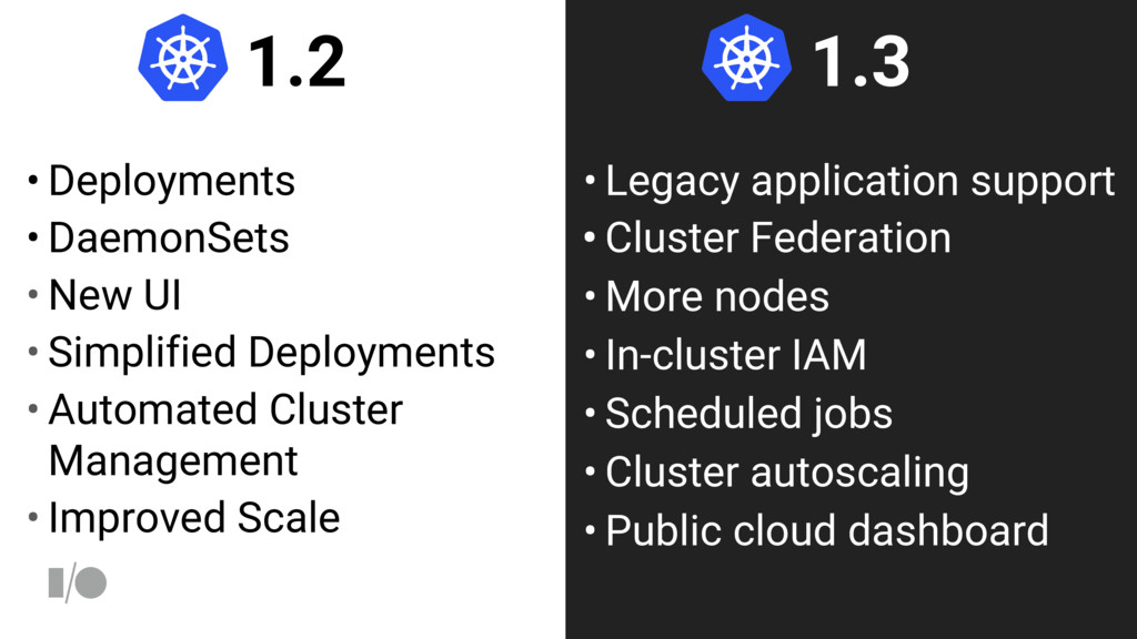 1.2 • Deployments • DaemonSets • New UI • Simpl...