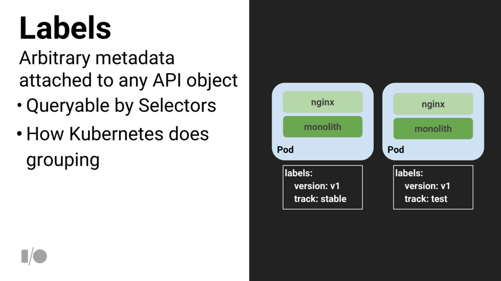 Labels Arbitrary metadata attached to any API o...