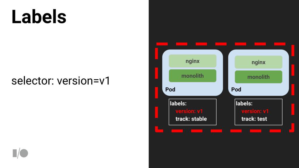 Labels selector: version=v1 Pod nginx monolith ...
