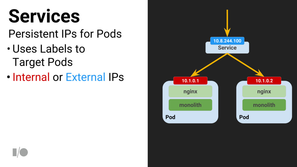 Services Persistent IPs for Pods • Uses Labels ...