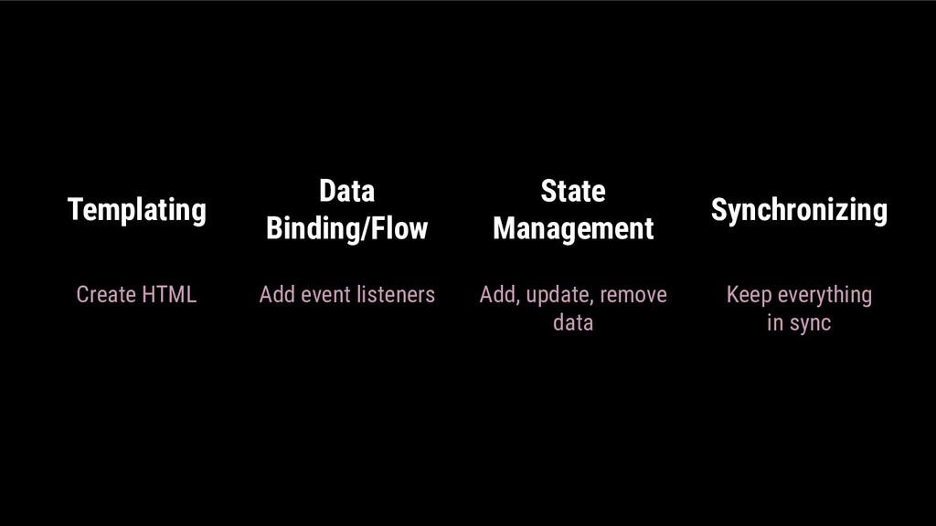 Templating State Management Data Binding/Flow S...