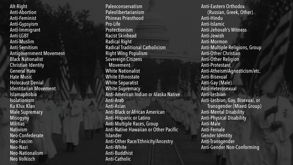 Alt-Right Anti-Abortion Anti-Feminist Anti-Gyps...