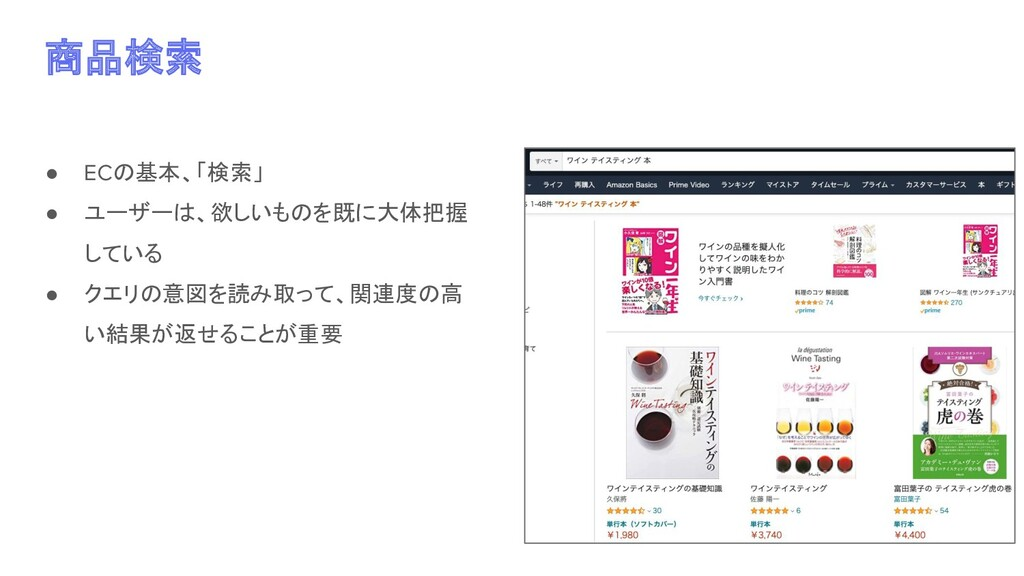 商品検索 ● ECの基本、「検索」 ● ユーザーは、欲しいものを既に大体把握 している ● ク...