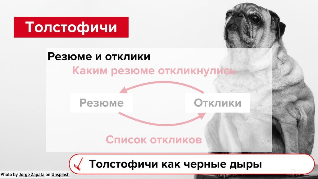 Толстофичи Резюме Отклики Каким резюме откликну...