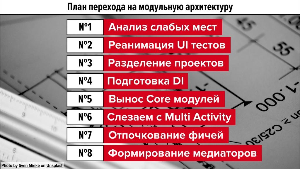 Формирование медиаторов Отпочкование фичей Слез...