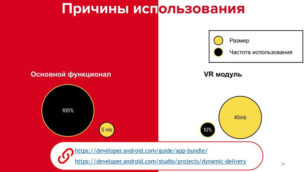 Причины использования Основной функционал 5 mb ...