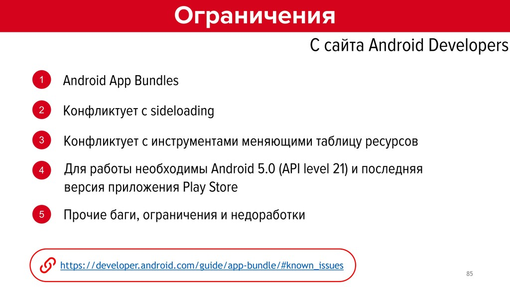 1 Android App Bundles 2 Конфликтует с sideloadi...
