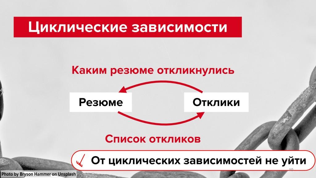 Циклические зависимости Резюме Отклики Каким ре...