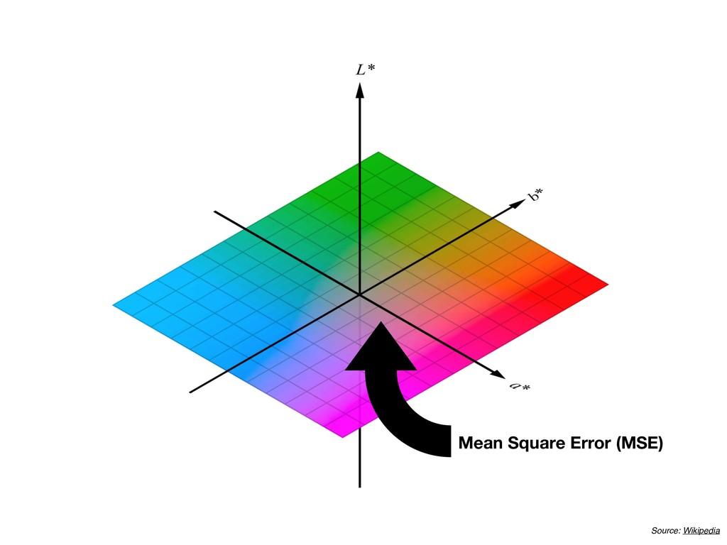 Source: Wikipedia Mean Square Error (MSE)