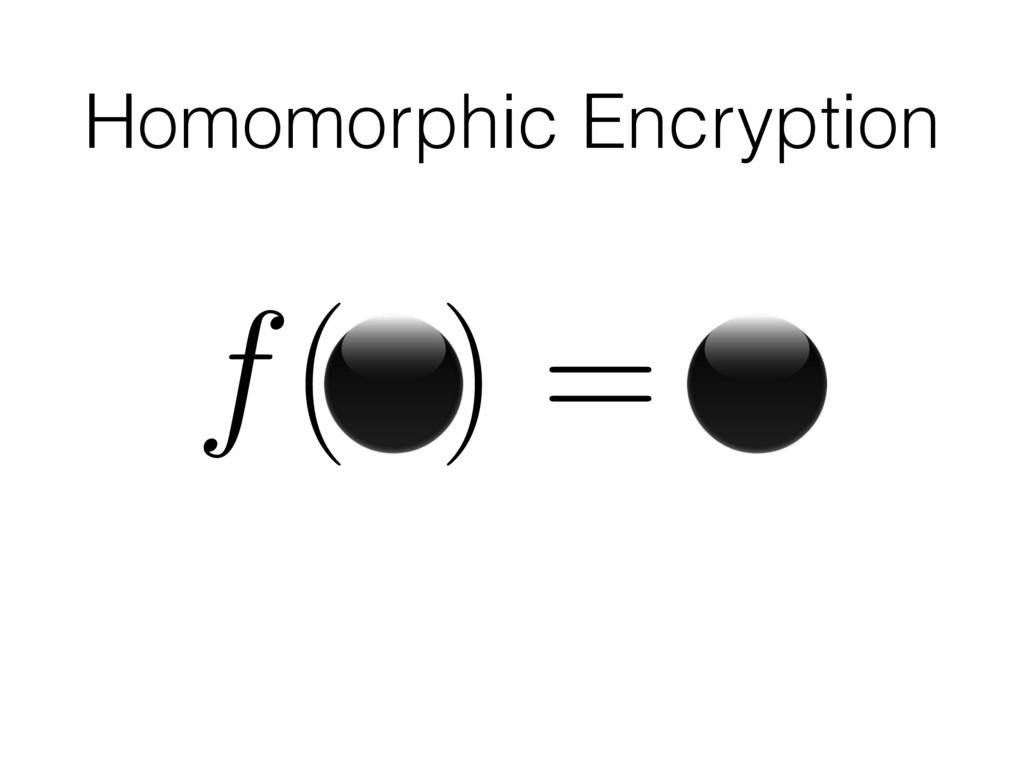 Homomorphic Encryption f(x) = x