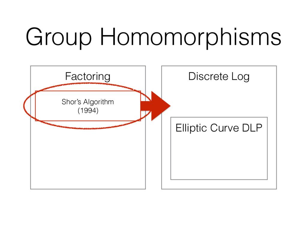 Group Homomorphisms Factoring Discrete Log Elli...