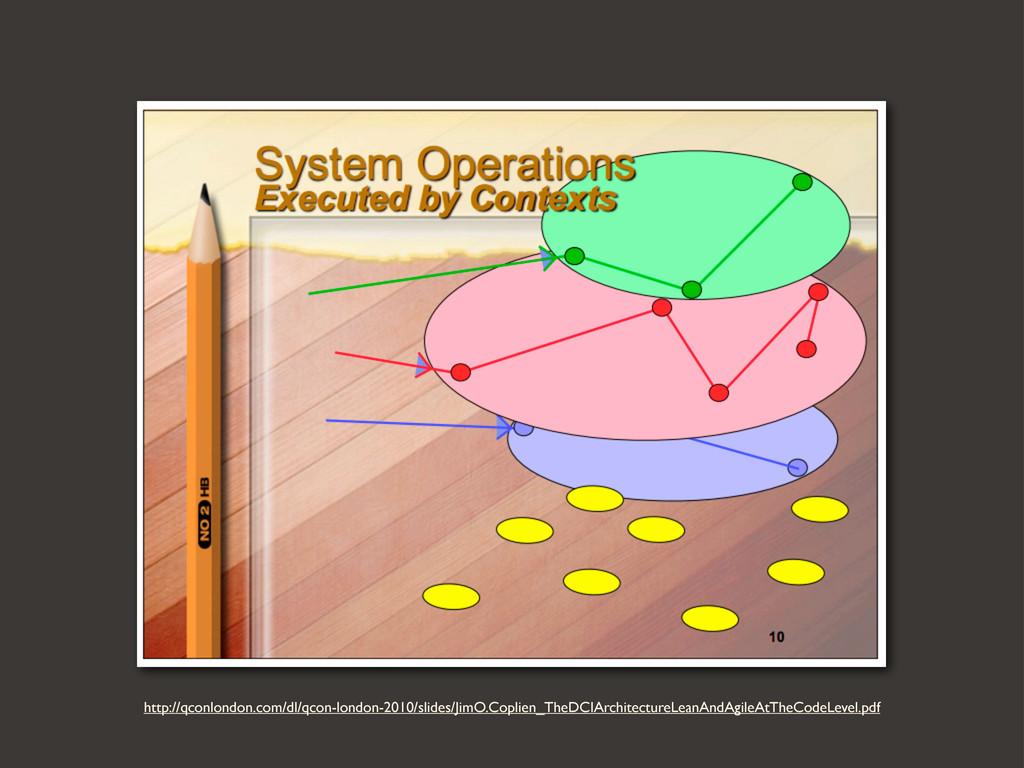 http://qconlondon.com/dl/qcon-london-2010/slide...