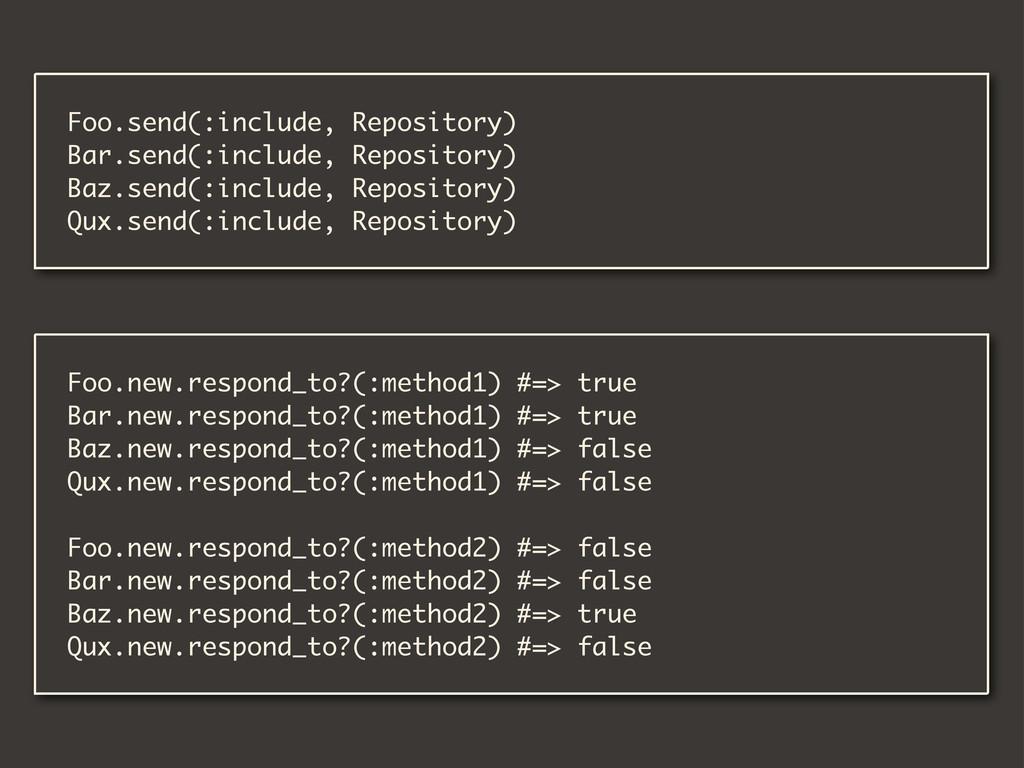 Foo.send(:include, Repository) Bar.send(:includ...