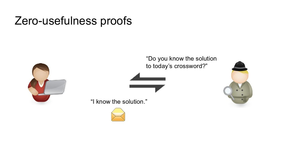 "Zero-usefulness proofs ""Do you know the solutio..."