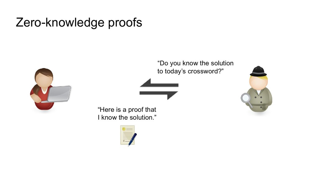 "Zero-knowledge proofs ""Do you know the solution..."