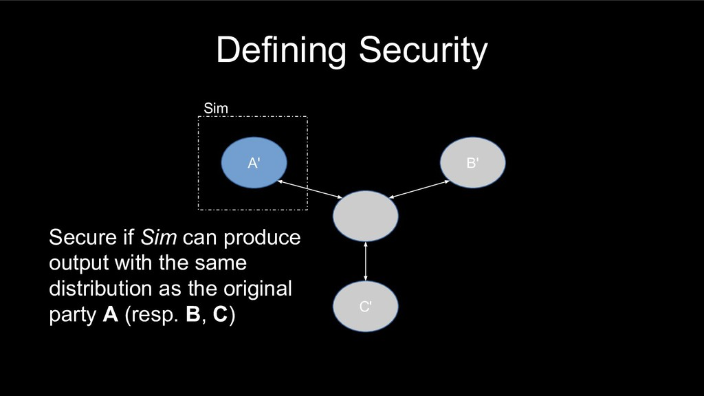 Defining Security A' B' C' Sim Secure if Sim ca...