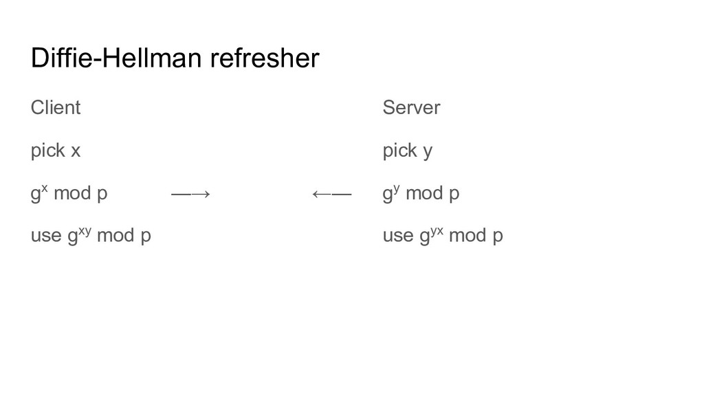 Diffie-Hellman refresher Client Server pick x p...