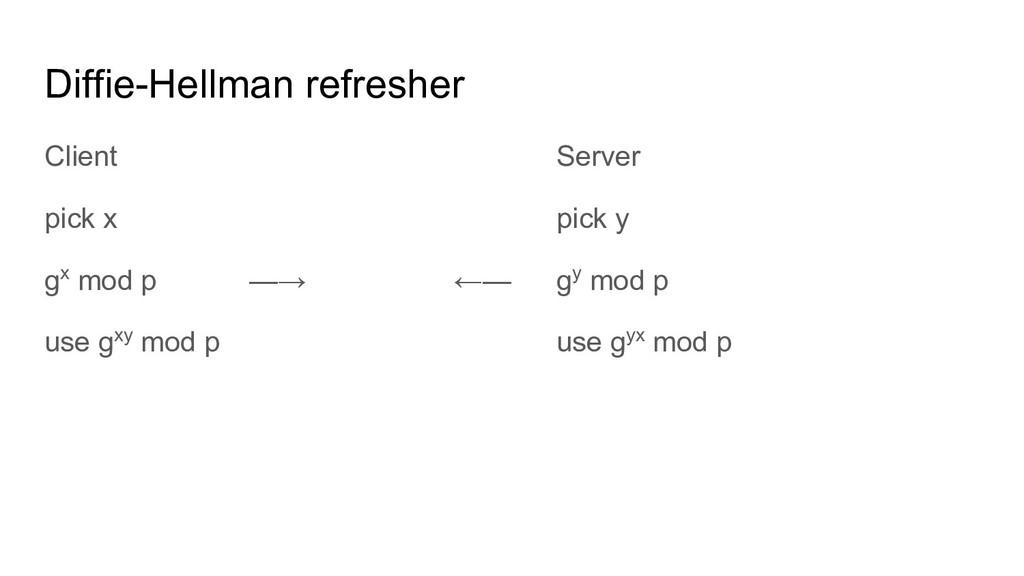Diffie-Hellman refresher Client Server pick x p...