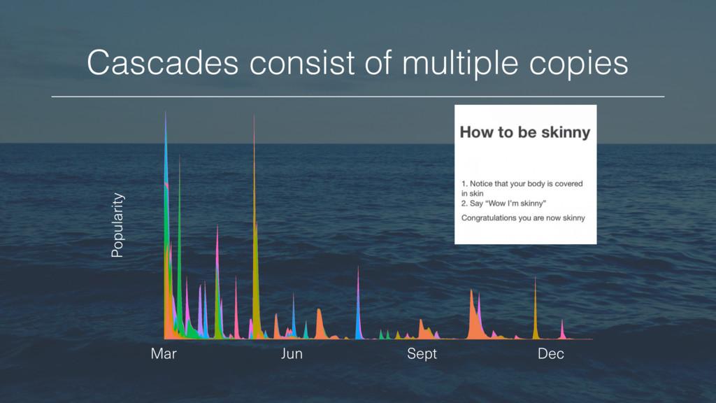 Mar Jun Sept Dec Cascades consist of multiple c...
