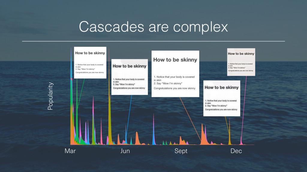 Cascades are complex Mar Jun Sept Dec Popularity