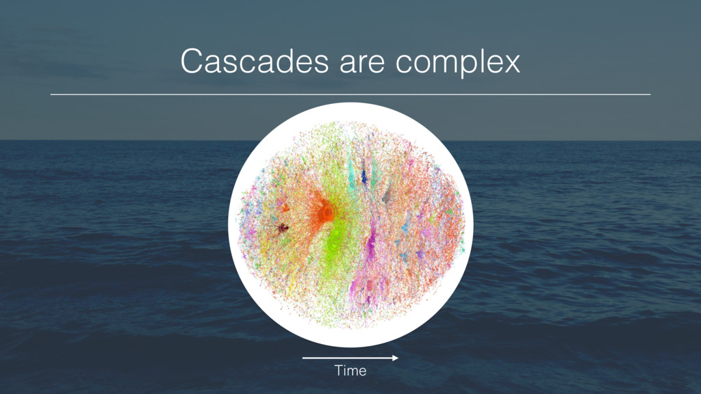 Cascades are complex Time
