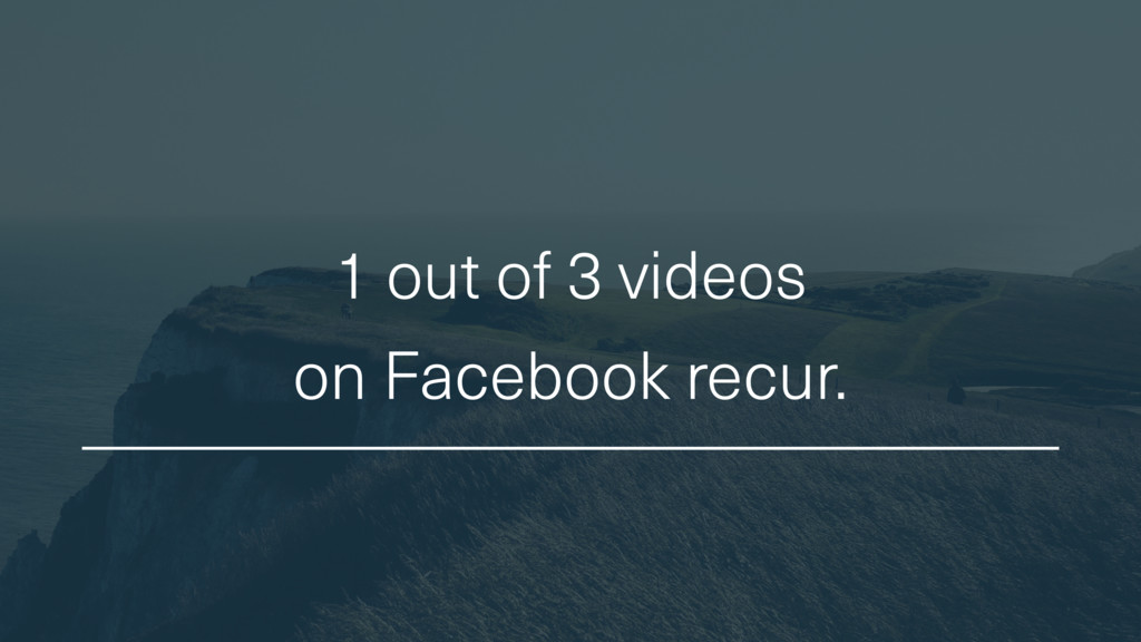1 out of 3 videos on Facebook recur.
