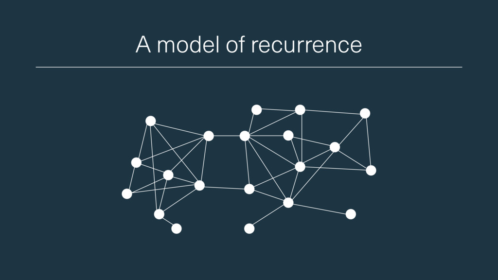 A model of recurrence