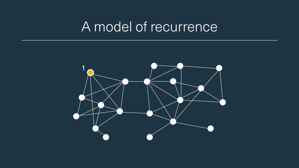 A model of recurrence 1