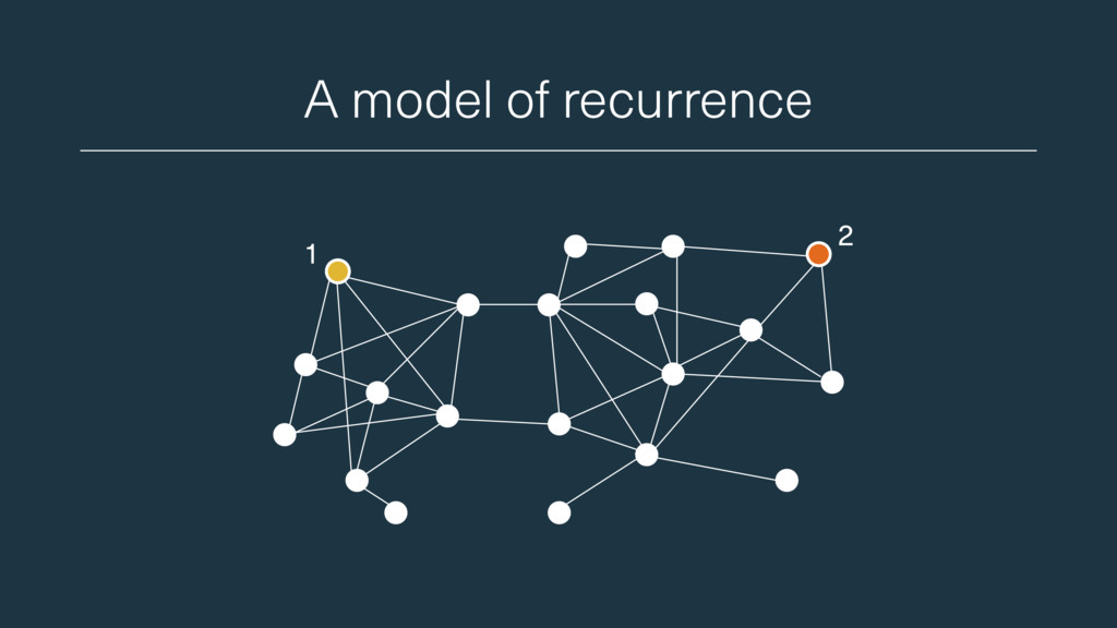 A model of recurrence 1 2