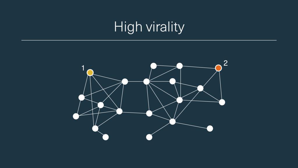 High virality 1 2