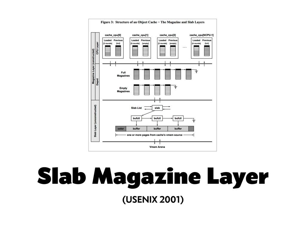 Slab Magazine Layer (USENIX 2001)
