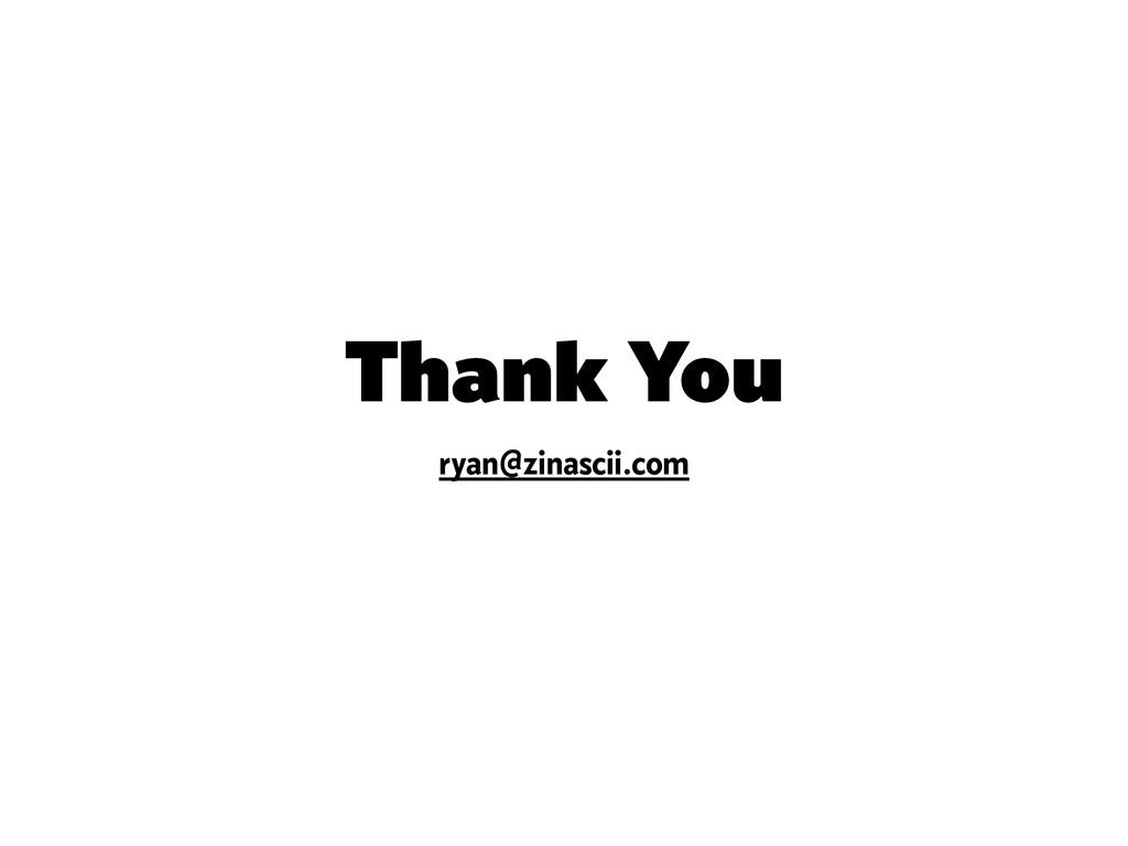 Thank You ryan@zinascii.com