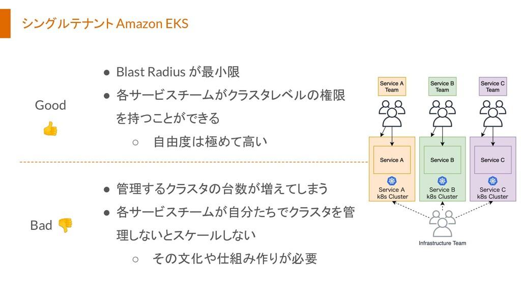 シングルテナント Amazon EKS ● Blast Radius が最小限 ● 各サービス...
