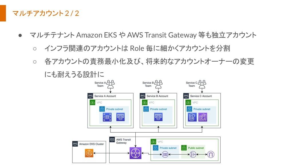 マルチアカウント 2 / 2 ● マルチテナント Amazon EKS や AWS Trans...
