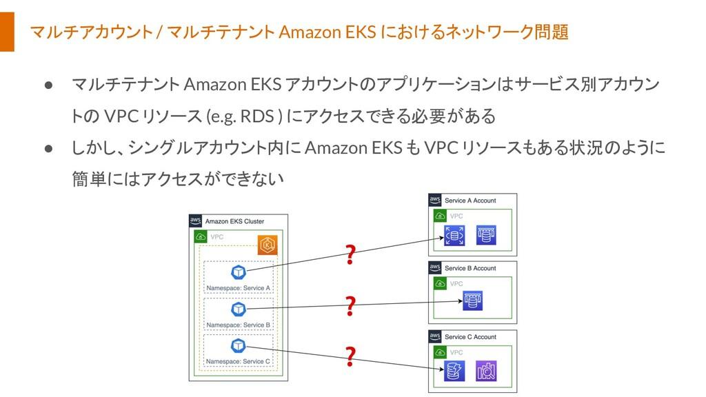 マルチアカウント / マルチテナント Amazon EKS におけるネットワーク問題 ● マル...