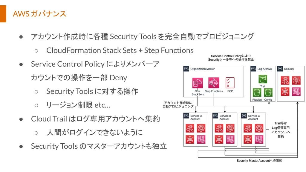 AWS ガバナンス ● アカウント作成時に各種 Security Tools を完全自動でプロ...