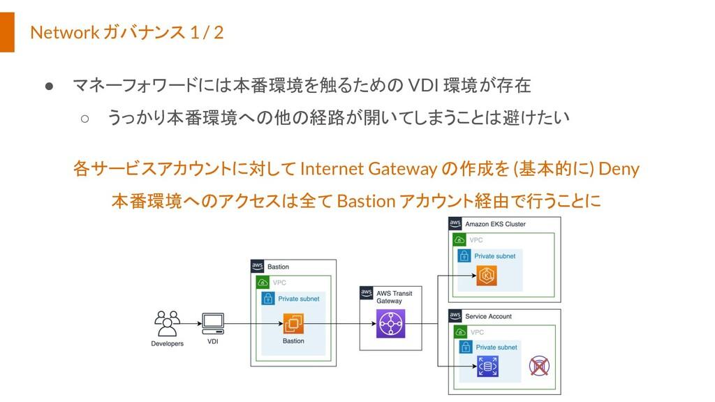Network ガバナンス 1 / 2 ● マネーフォワードには本番環境を触るための VDI ...