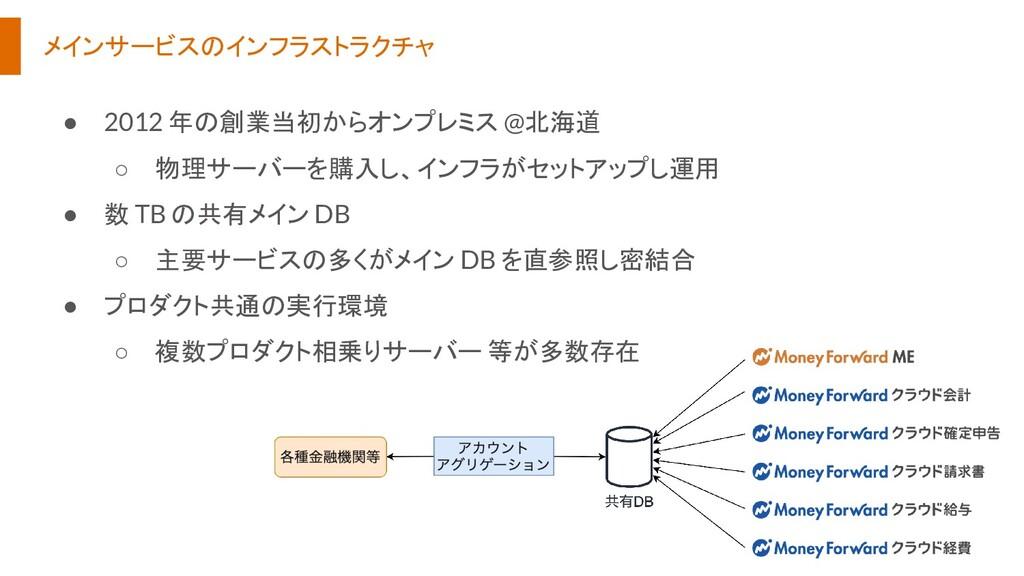 メインサービスのインフラストラクチャ ● 2012 年の創業当初からオンプレミス @北海道 ○...