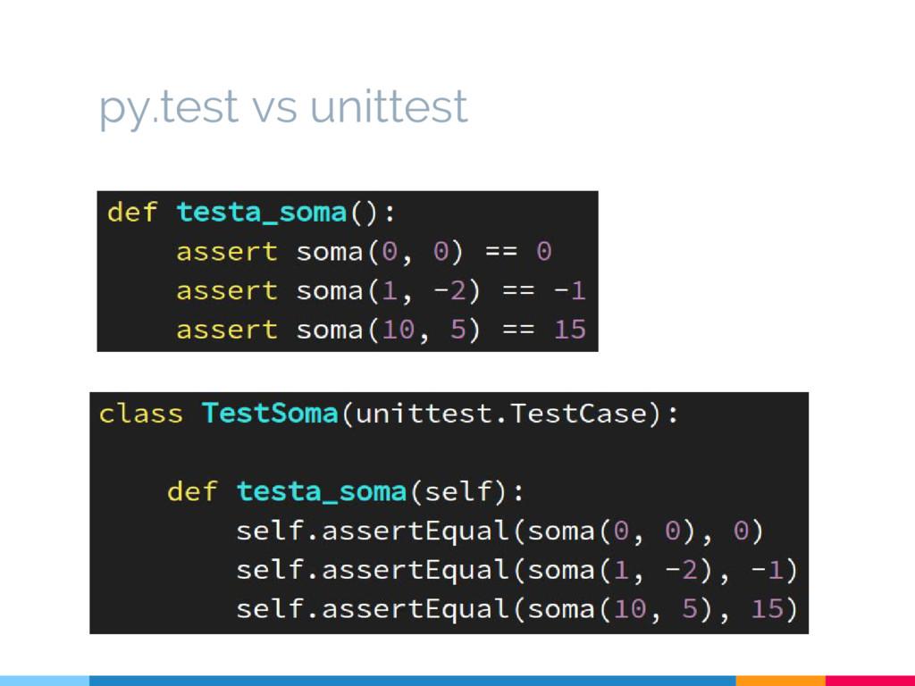 py.test vs unittest