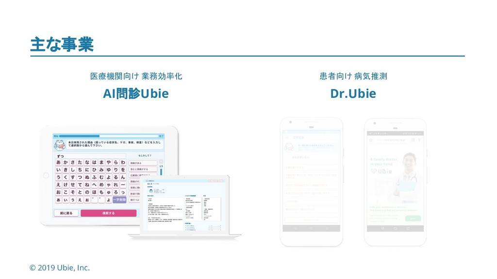 © 2019 Ubie, Inc. 5 主な事業 医療機関向け 業務効率化 AI問診Ubie ...