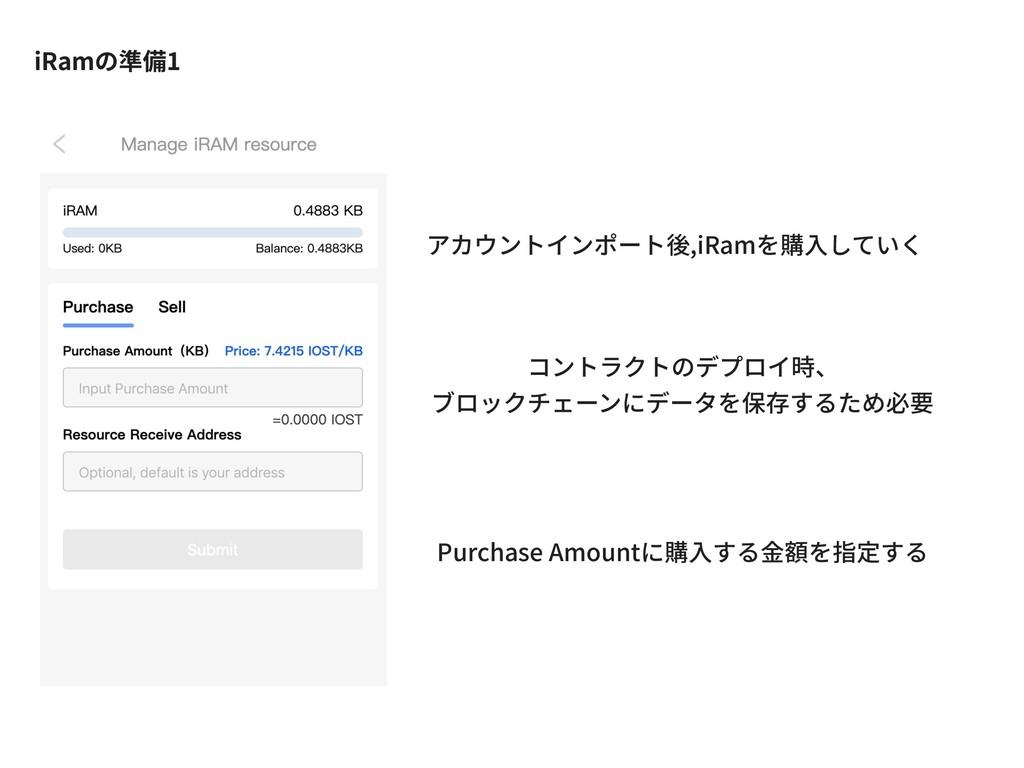 iRamの準備1 アカウントインポート後,iRamを購⼊していく コントラクトのデプロイ時、 ...