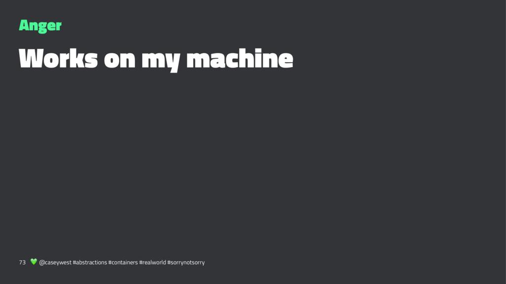 Anger Works on my machine 73 ! @caseywest #abst...