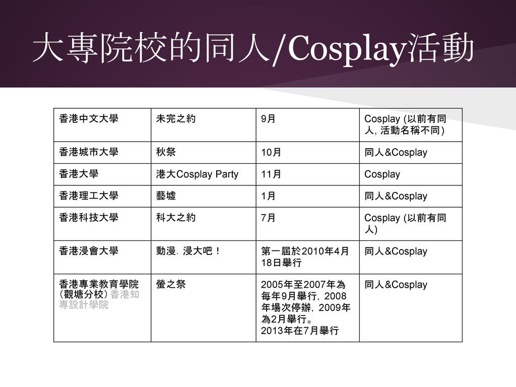 大專院校的同人/Cosplay活動 香港中文大學 未完之約 9月 Cosplay (以前有同 ...